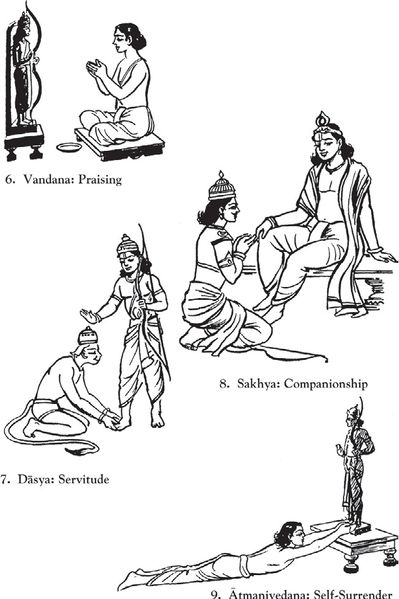 File:Ideals and Values/56. Bhakti or Devotion to Bhagavān/img4.jpg