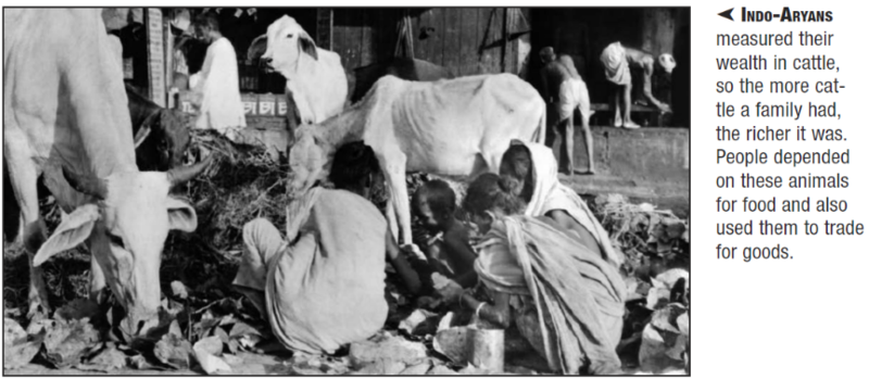 File:Indo-Aryans-Cow-Trash-HMH.png